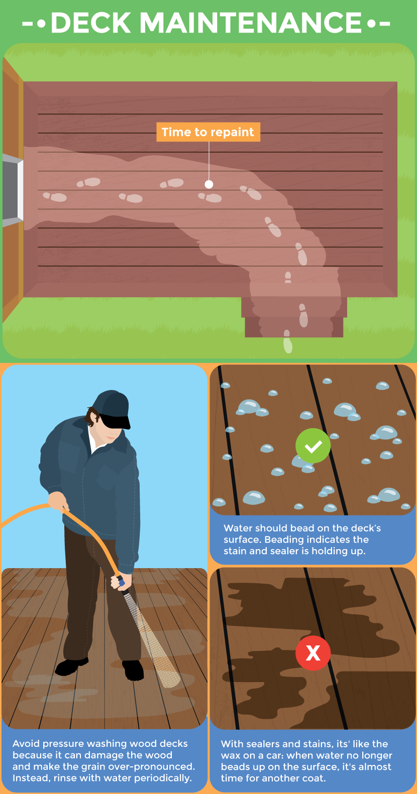 Painting Vs. Staining Wood Decks: Find Out The Pros And