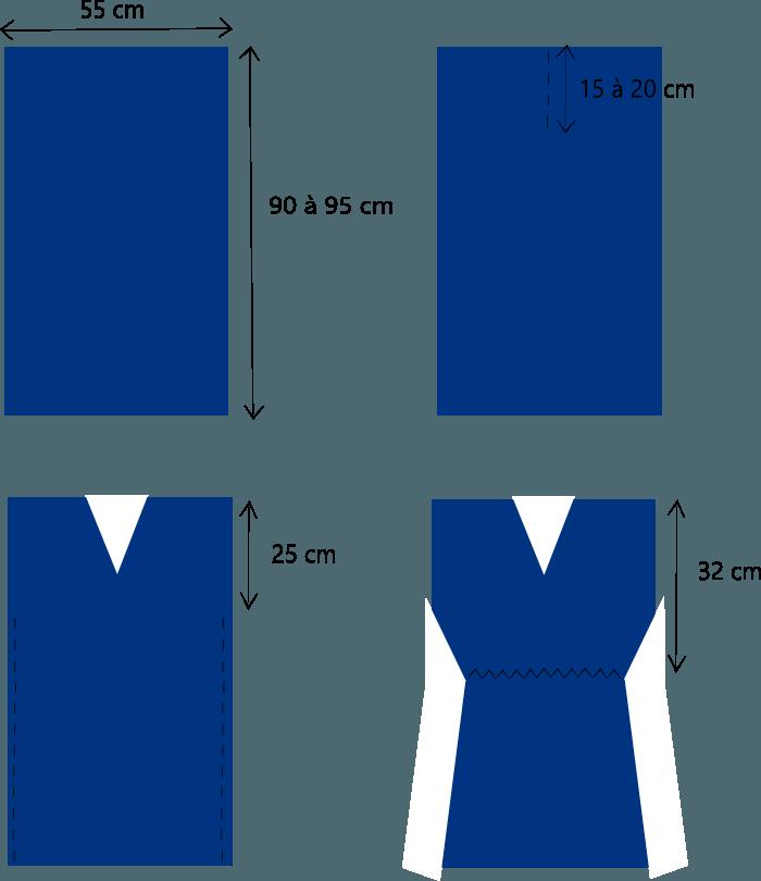 Robe1 Png 700 810 Couture Tutoriel Tutoriel Robe D Ete