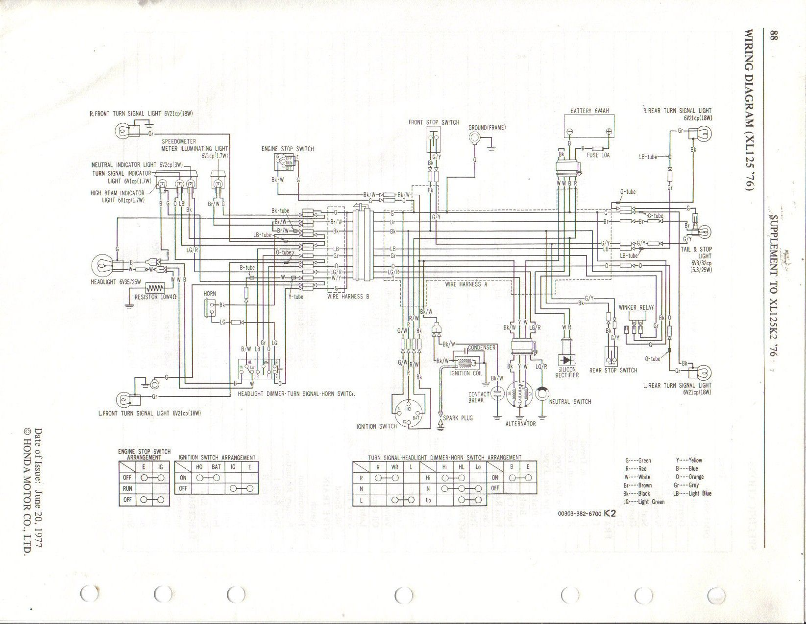 honda xl125 ct125 usa wiring diagram (With images