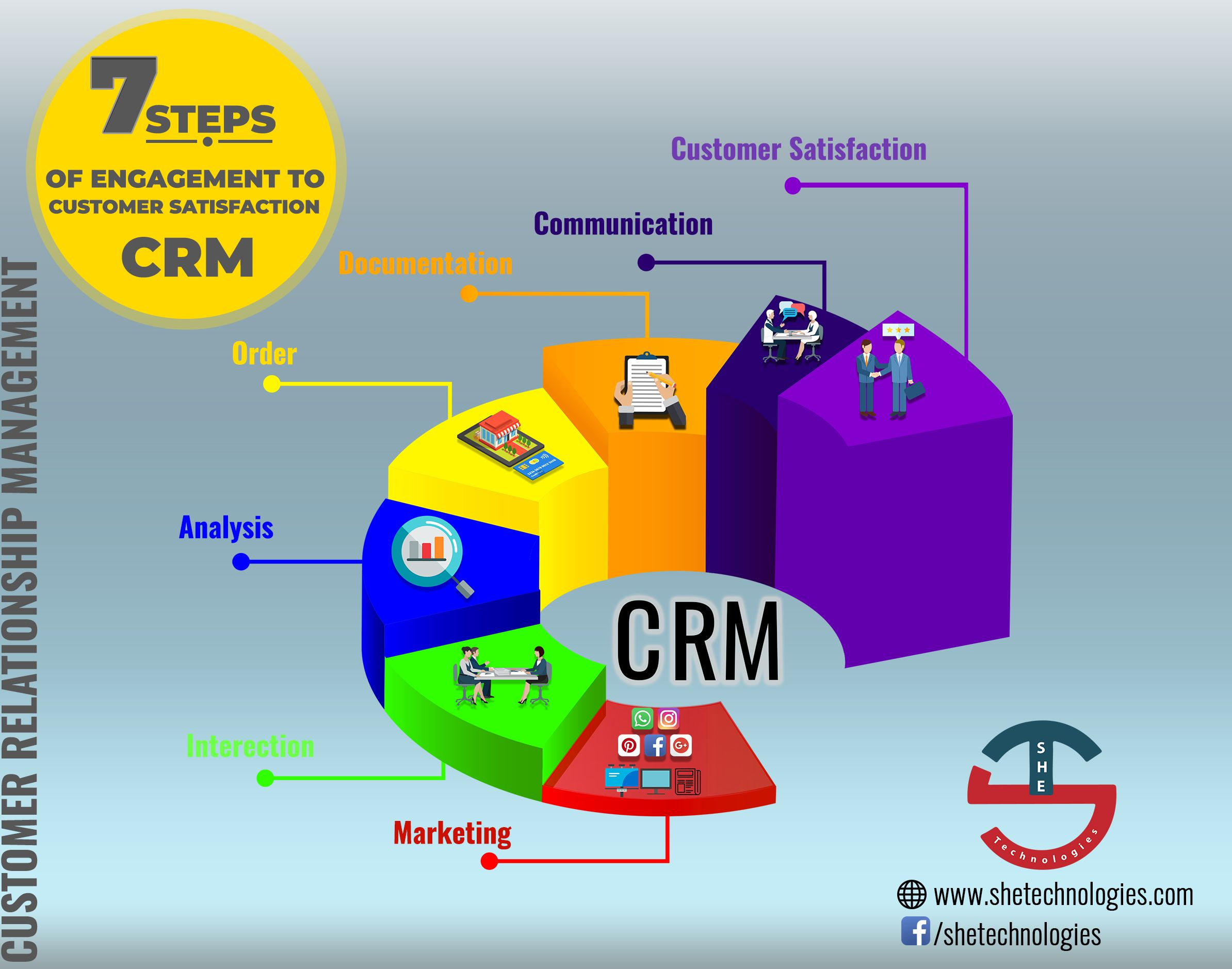 1 Customer Relation Management Software Crm In Pakistan Crm Customer Relationship Management Crm Software