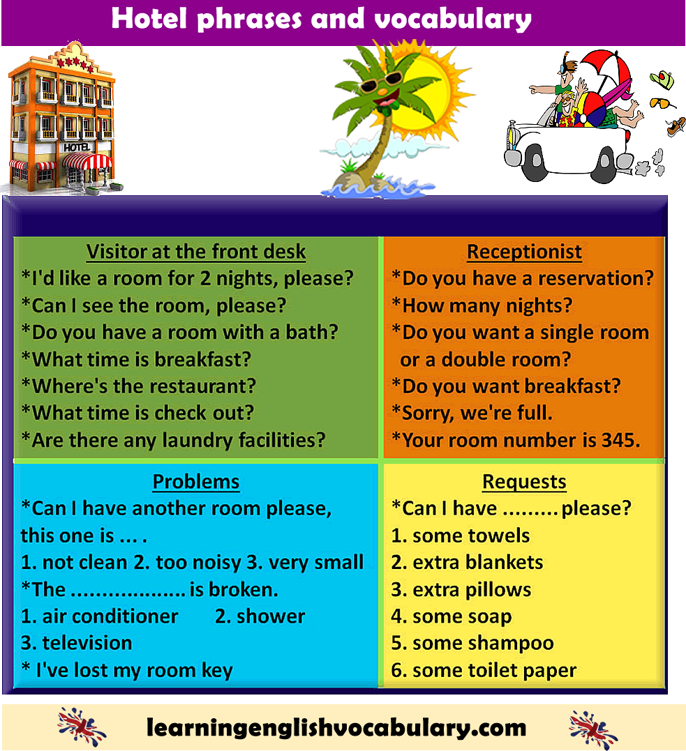 Hotel Phrases And Vocabulary List Pdf Aprender Inglés