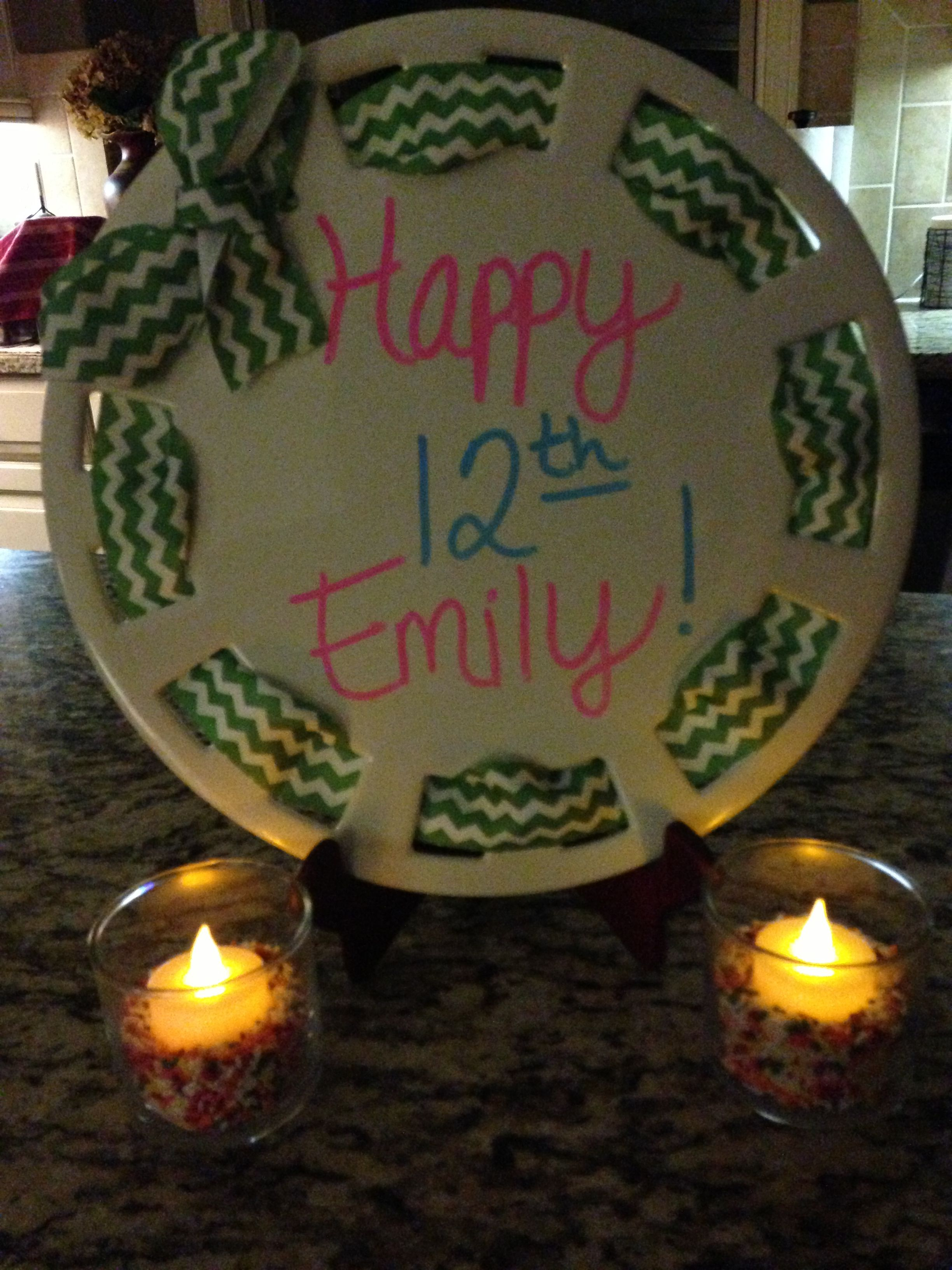 Southern Living Dress Me Up Birthday Plate Birthday