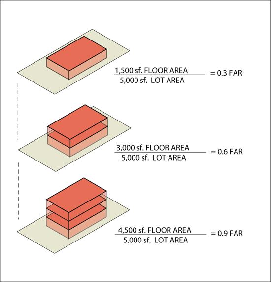 Floor Area Ratio Floor Area Ratio Site Plan Flooring