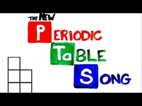 First 20 elements of the periodic table song who knew first 20 elements of the periodic table song urtaz Choice Image