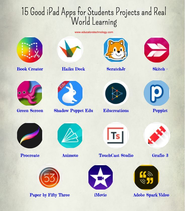 15 Good iPad Apps for Students Projects and Real World