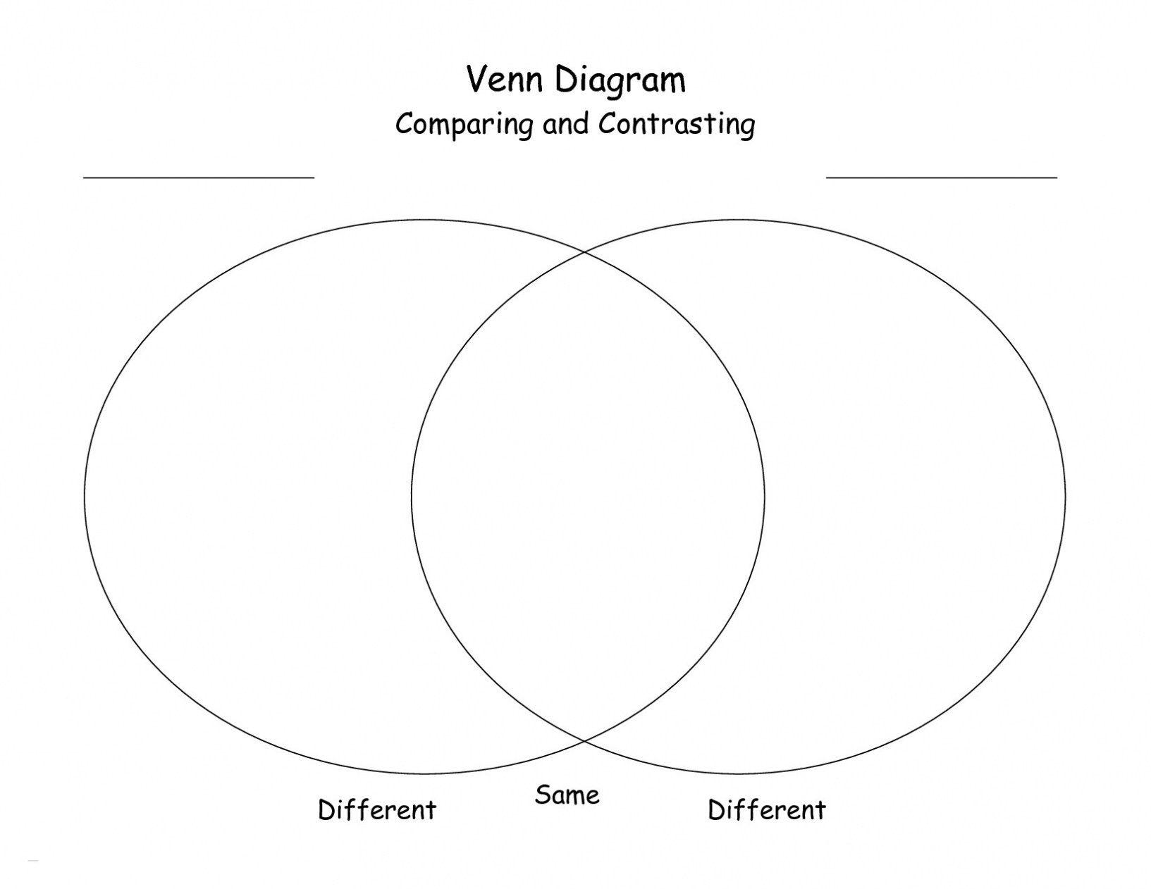 Blank Brain Diagram Venn Diagram Template Venn Diagram Venn
