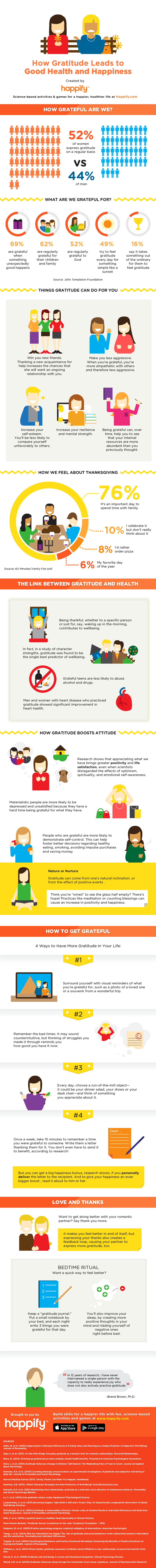 How gratitude leads to good health and happiness