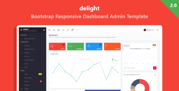 Ace Responsive Admin Template Nulled on responsive science template, responsive medical template, responsive design template, responsive dashboard template, system design document template, responsive business template,