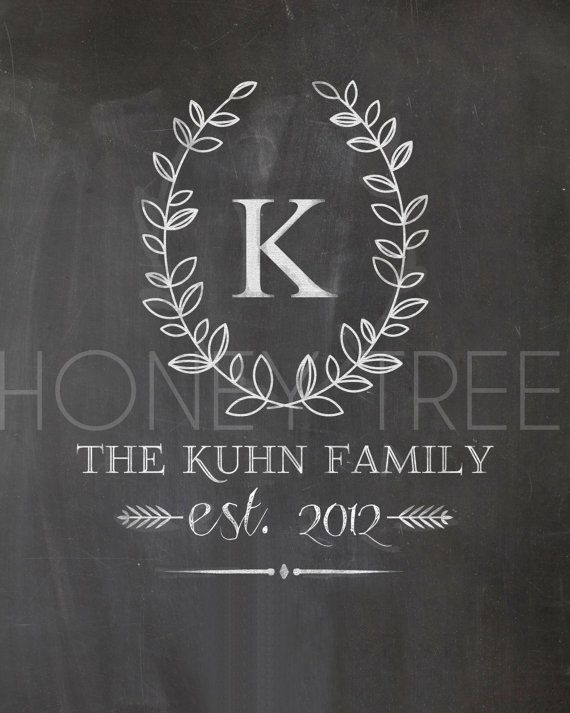 family name on chalkboard google search