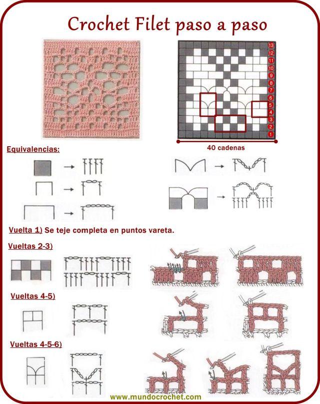 Crochet Filet- Cómo tejer Crochet Filet – Parte 2 de 3 | tejidos a ...