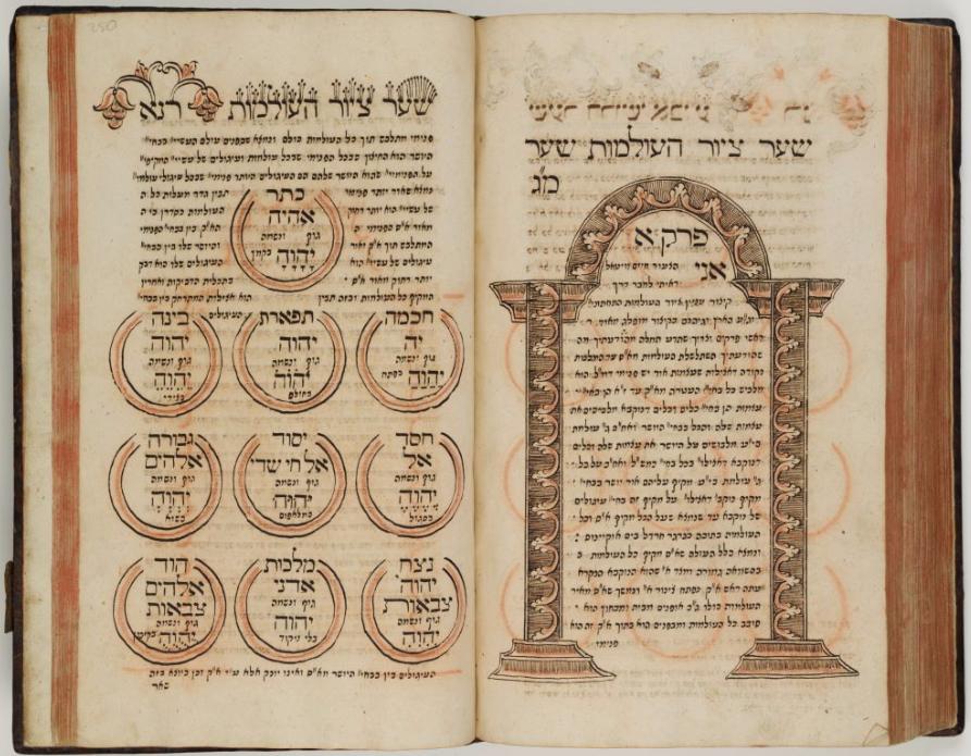 Pin On Hebraismo