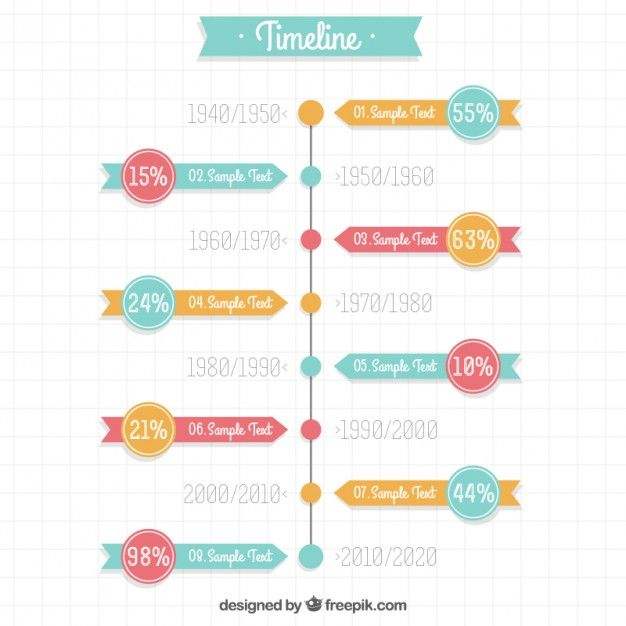 Download Cute Timeline Template For Free Vector Free Download