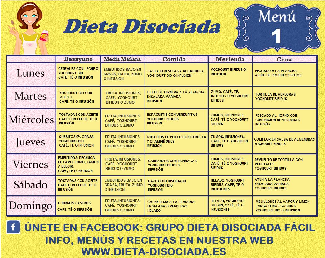 Ejemplo menu semanal dieta disociada para perdeer 10 kg