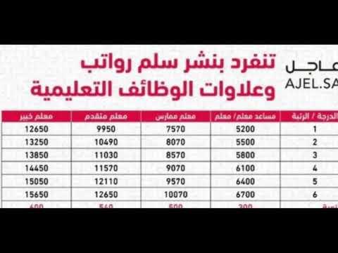 اخبار سلم رواتب المعلمين الجديد في السعودية 1441 Periodic Table