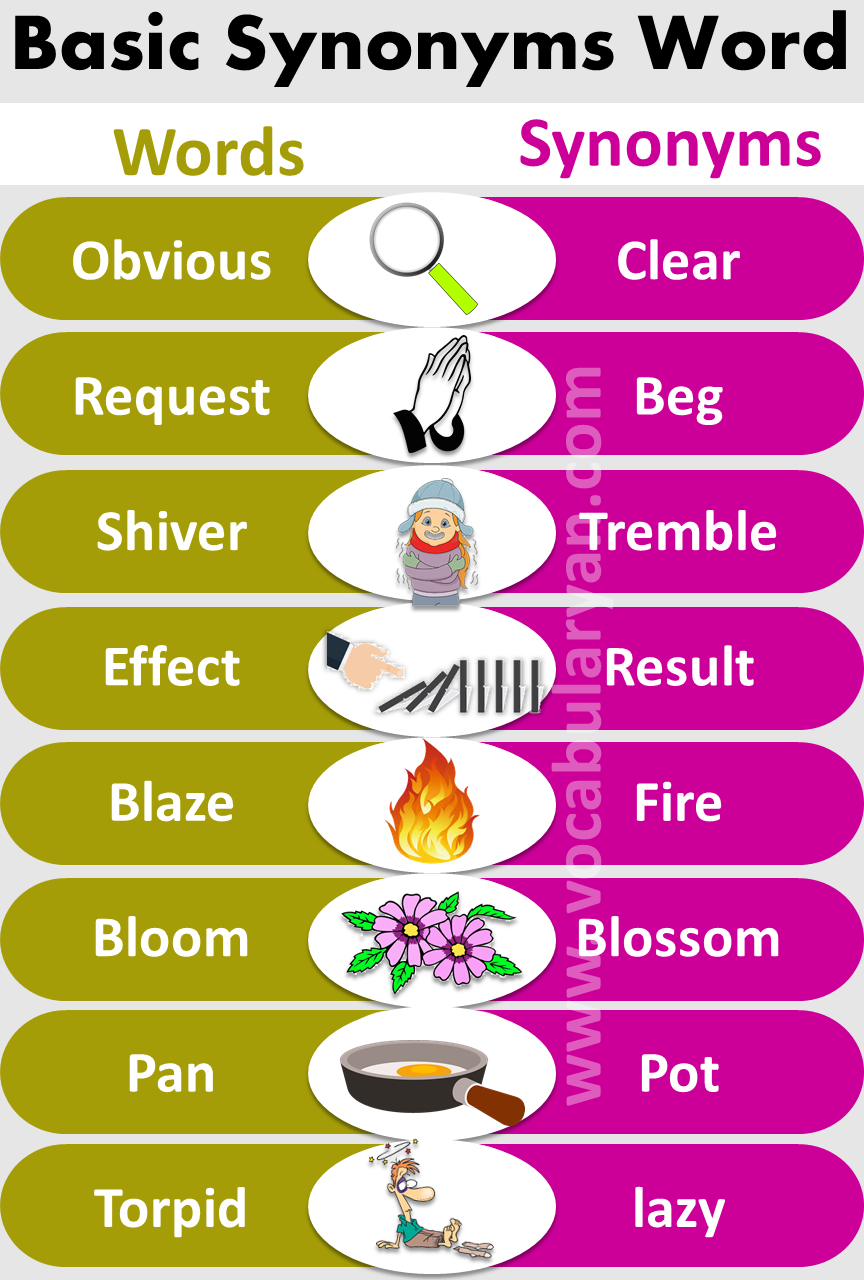 Basic Synonyms Words List for KG in 20   Word list, Synonym, Words