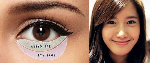 What Is Aegyo Sal Eye Bags What Is Aegyo Eyes