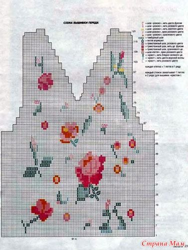 Một lựa chọn nhỏ: áo len, áo và các mẫu áo khoác hoa. sắp xếp hoa - hoa. Thảo luận về LiveInternet - Dịch vụ Nga Diaries online