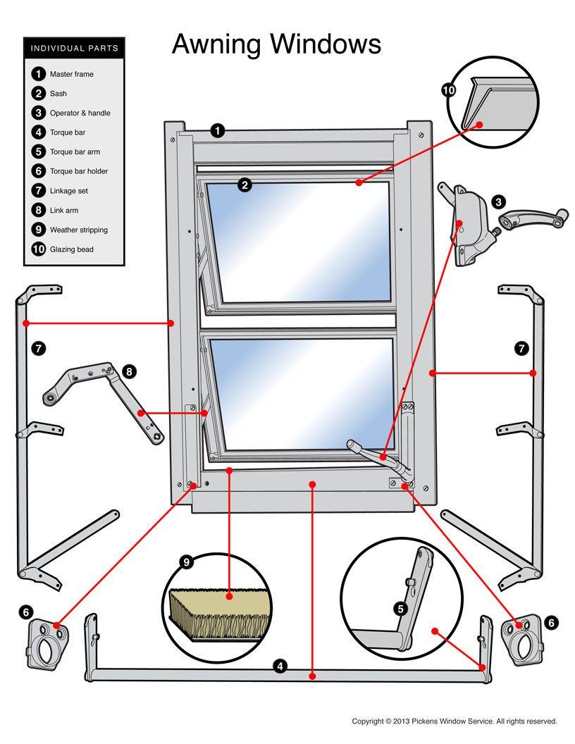 Awning Window Parts Window Parts Window Awnings Window Master