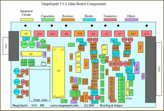Pin by Scott Hart on Megasquirt | Table, Diagram, Periodic table