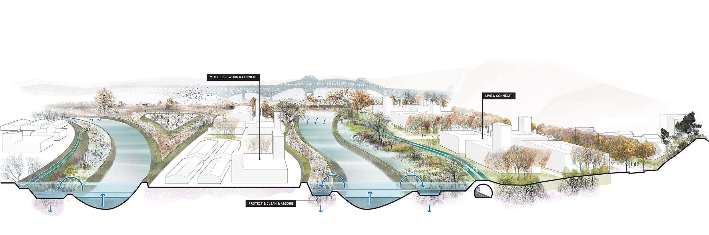 Rebuild By Design A Regional Analysis New Meadowlands Productive City Regional Park Arquitectura