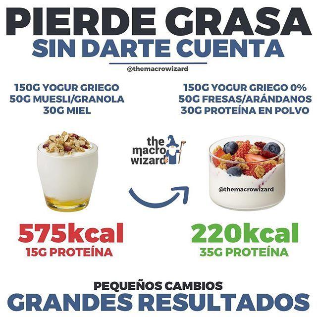 Pierde grasa sin darte cuenta contar macros contar - Comidas sanas y bajas en calorias ...