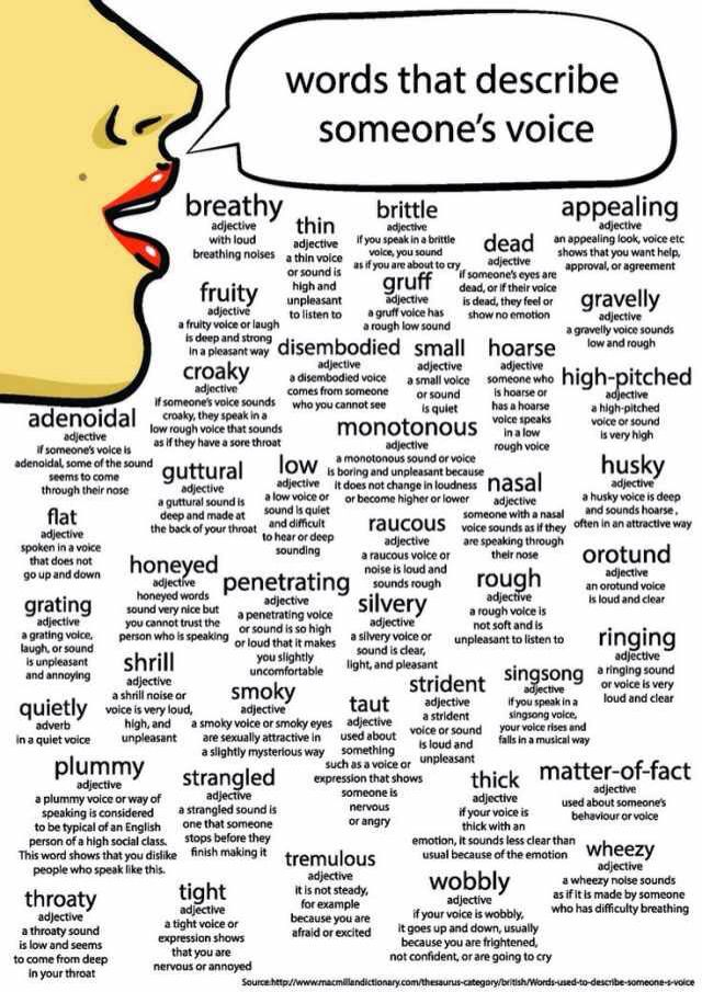 Words To Describe Your Character S Tone Of Voice With Images