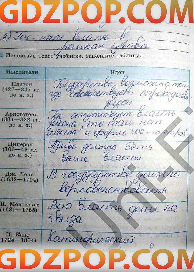 Решениерабочей тетради по биологии 11класса хруцкая онлайн бесплатно
