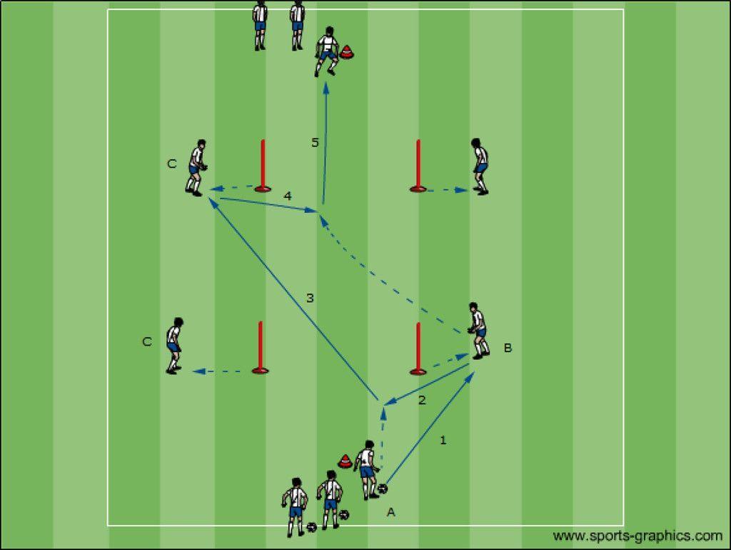 03 Passubungen Fussball Fussballtraining Ubungen