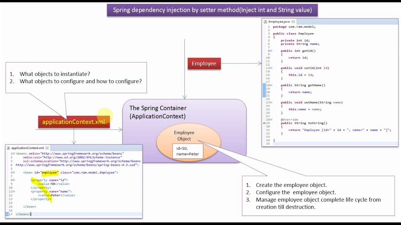 Pin On Java Servlet Design Pattern