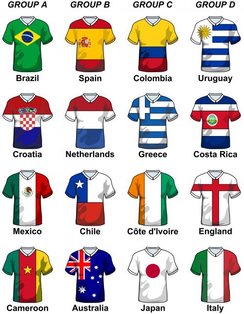 World Soccer Cup Groups Illustration Part 1 Calcio Festa Per Bambini Mondiali