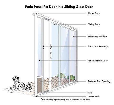 Dog Door Sliding Door Dog Idea Pinterest Buy Pets Pet Door
