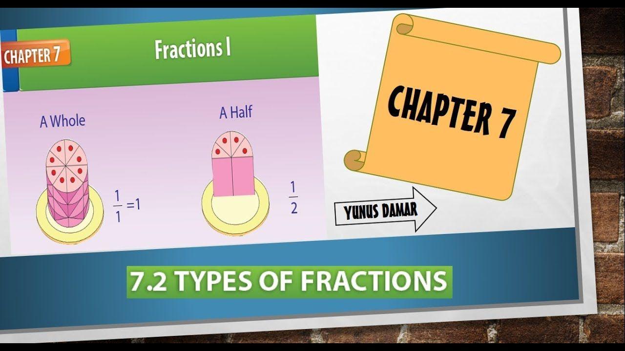 7.2 Types of Fractions Understanding fractions