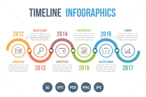 Timeline Infographics | Pinterest | Timeline, Infographics and ...