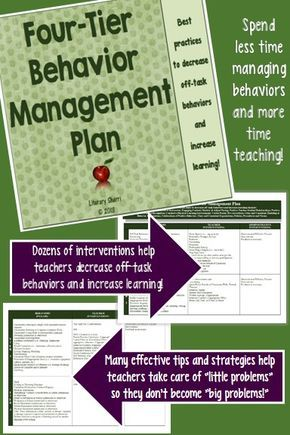 Classroom Management FourTier Behavior Management Plan  Behavior