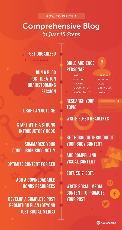 Free Content Calendar Template 2021 Blog Editorial Calendar Template for Excel, Free Download (2020