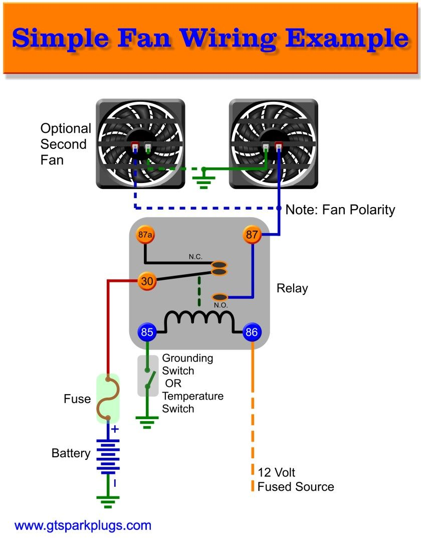 77 Lovely Electric Fan Relay Wiring Diagram Radiator Fan Electric Cooling Fan Car Radiator