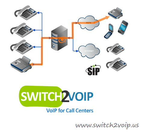 Visit Switch2Voip us for top class Asterisk VoIP SIP