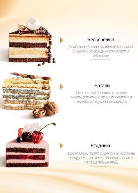 """""""Школа домашнего кондитера""""   Вкусы тортов"""