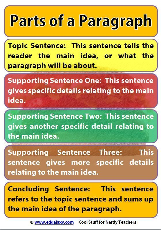 Free Classroom Poster:  Parts of a Paragraph — Edgalaxy - Teaching ideas and Resources        Fre