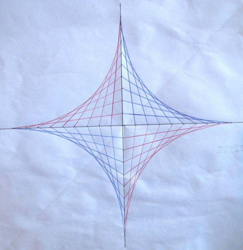 Diseno De Red 6º De Ep Colegio Alameda De Osuna Tecnicas De Dibujo Estrella De 12 Puntas Dibujo Lineal