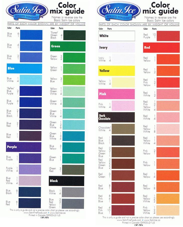 Americolor Colour Chart Blending chart for Americolor gels. | Cut ...