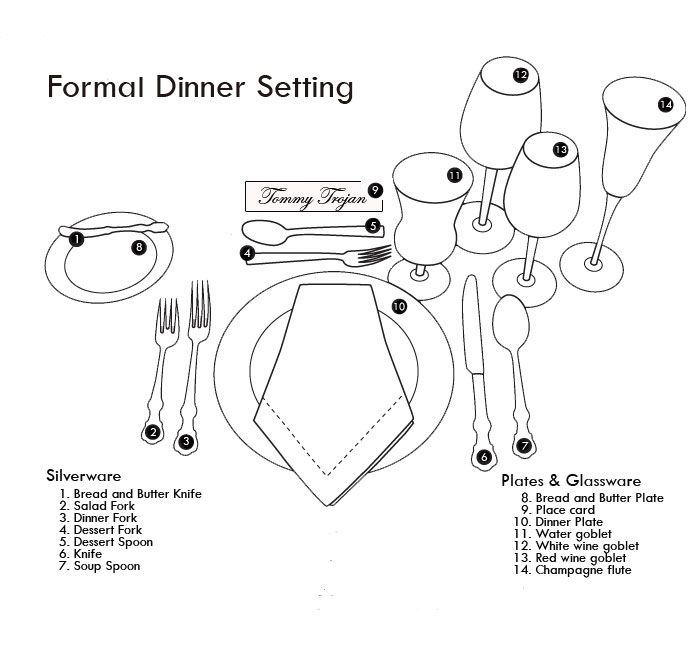 buffet table setting layout - Google Search  sc 1 st  Pinterest & buffet table setting layout - Google Search | Info | Pinterest ...