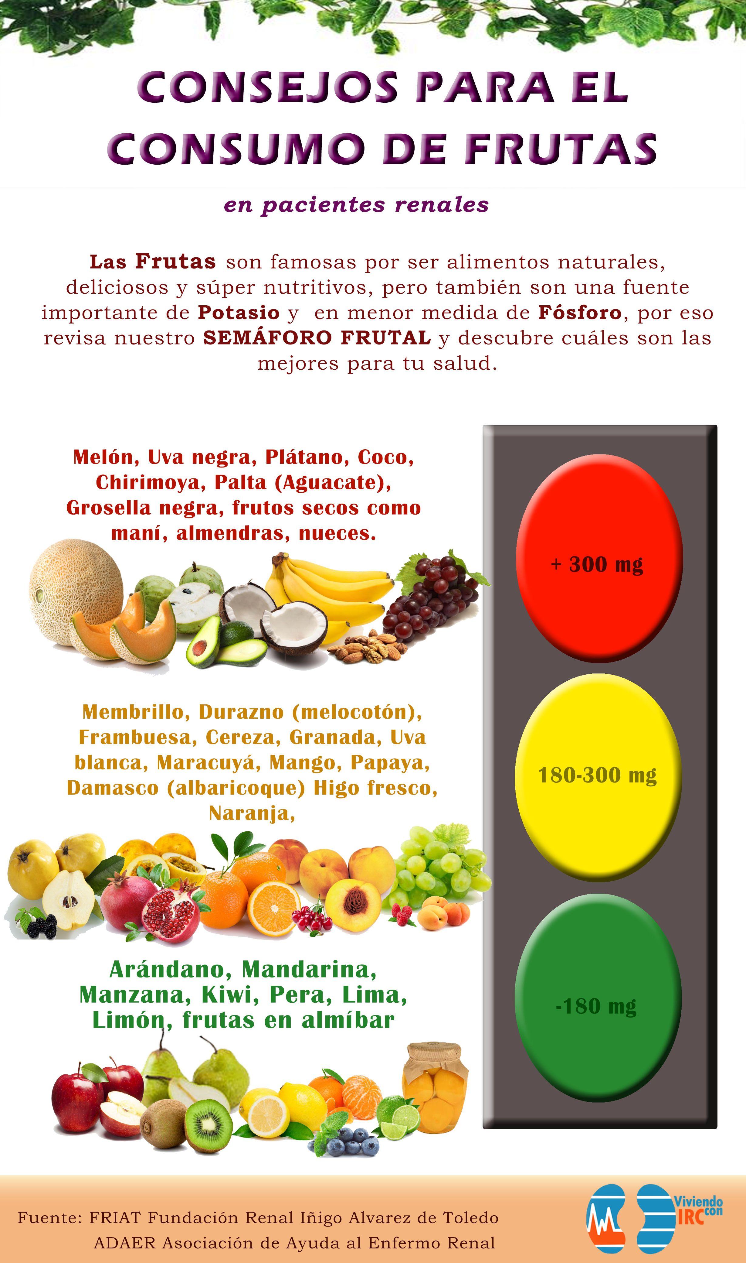 F sforo potasio dieta renal salud renal irc erc ri ones for Alimentos prohibidos para insuficiencia renal