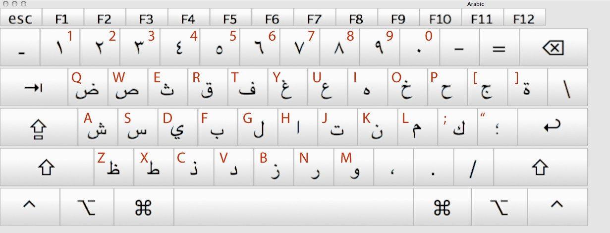 Arabic Keyboard Type Arabic Online Free Download | Geniune