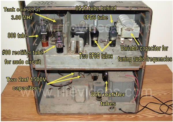 Inside of Beam Rays Rife Machine | Alternative health ...