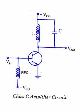 classc amplifier electronics basics electronics basics Class AB Amplifier Circuit Class C Amplifier Circuit Diagram #9