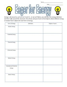 Eager for Energy: A graphic organizer for different energy forms ...