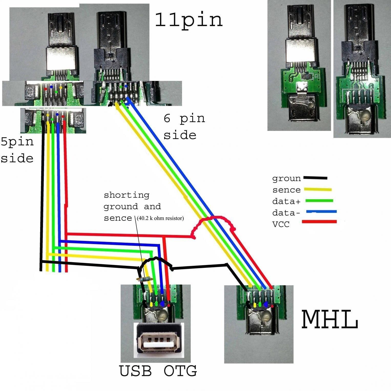mhl wiring diagram wiring diagram files mhl adapter wiring diagram mhl wiring diagram [ 1527 x 1527 Pixel ]