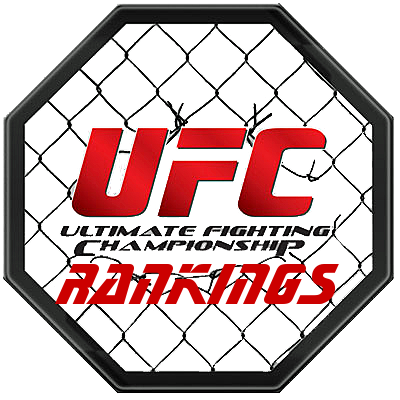 After Shogun Rematch Dan Henderson Moves Up To Number 6 In Ufc Rankings By Rich Davie Rich Davie March 25 2014 Ufc Fig Ufc Ufc Fight Night Ufc Fighters