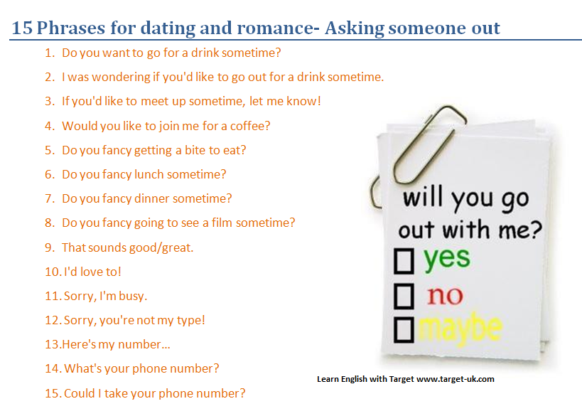 signification de Dating in English